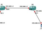 Networking Topology in Diagram