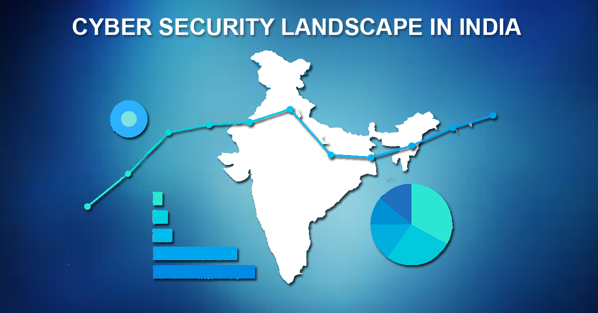 Cyber Security Landscape In India