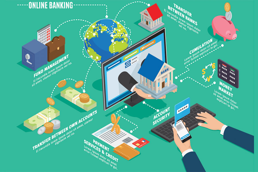Digitalization In Banking Industry