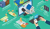digitalization-in-banking-industry